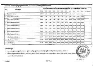 Vehicle Tax Value